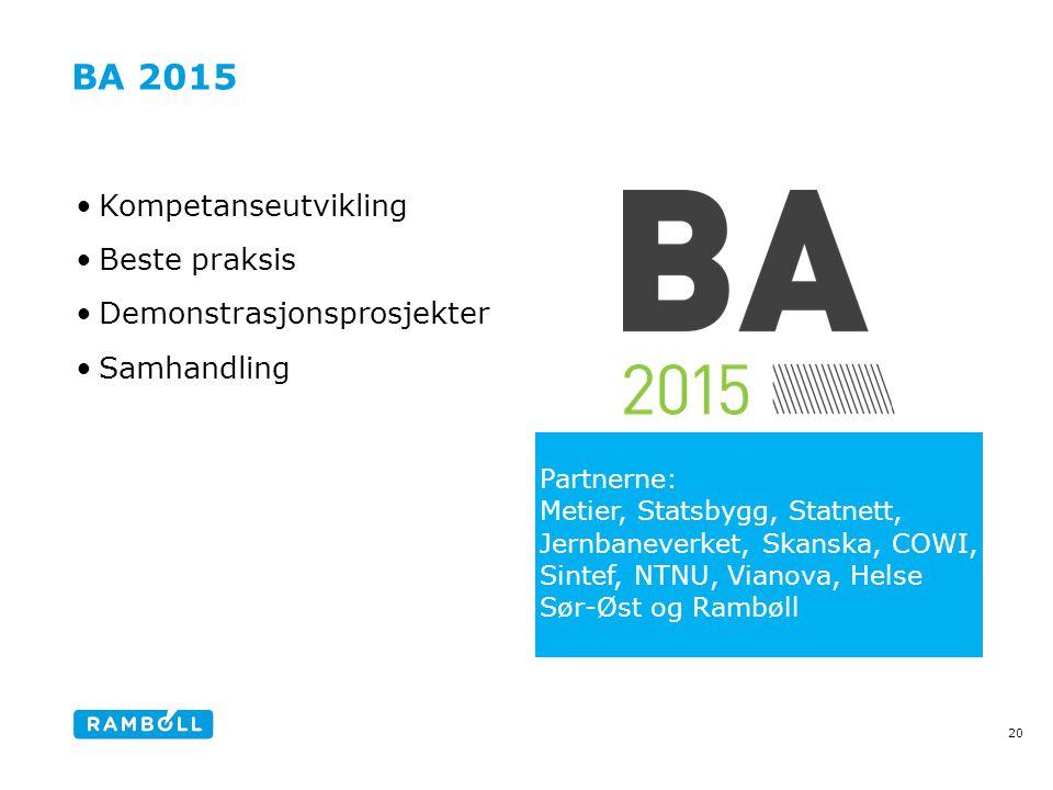 BA 2015 •Kompetanseutvikling •Beste praksis •Demonstrasjonsprosjekter •Samhandling Partnerne: Metier, Statsbygg, Statnett, Jernbaneverket, Skanska, COWI, Sintef, NTNU, Vianova, Helse Sør-Øst og Rambøll 20