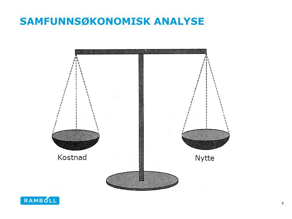 SAMFUNNSØKONOMISK ANALYSE 8 Kostnad Nytte