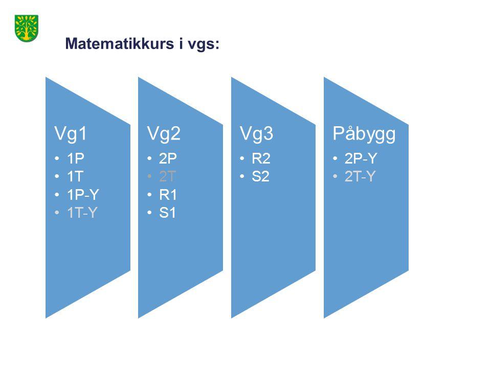 Matematikkurs i vgs: Vg1 •1P •1T •1P-Y •1T-Y Vg2 •2P •2T •R1 •S1 Vg3 •R2 •S2 Påbygg •2P-Y •2T-Y