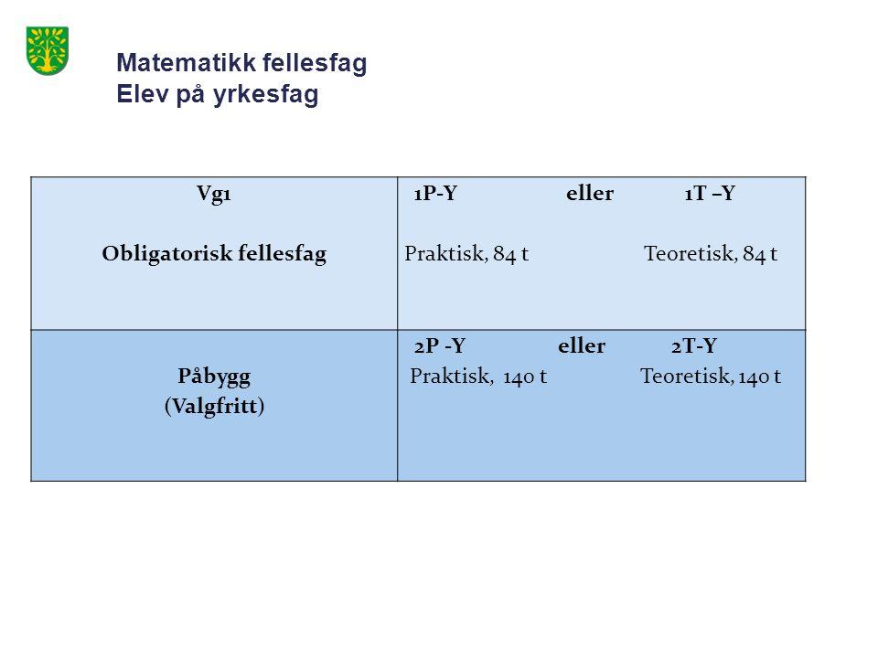 Matematikk fellesfag Elev på yrkesfag Vg1 Obligatorisk fellesfag 1P-Y eller 1T –Y Praktisk, 84 t Teoretisk, 84 t Påbygg (Valgfritt) 2P -Y eller 2T-Y Praktisk, 140 t Teoretisk, 140 t