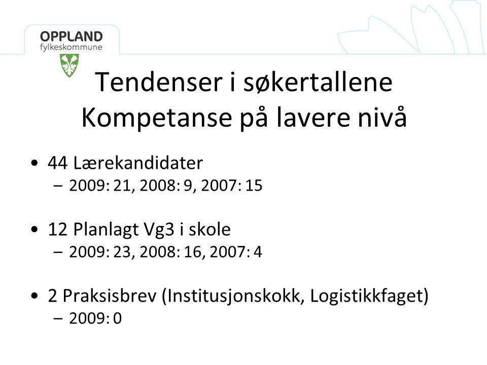 Tendenser i søkertallene Kompetanse på lavere nivå •44 Lærekandidater –2009: 21, 2008: 9, 2007: 15 •12 Planlagt Vg3 i skole –2009: 23, 2008: 16, 2007: