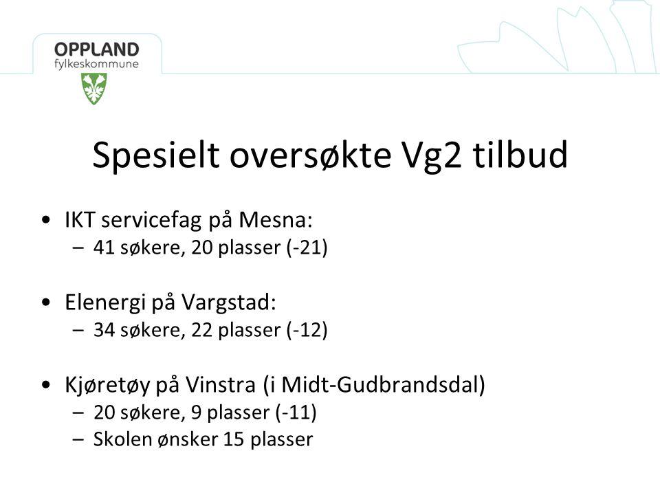 Spesielt oversøkte Vg2 tilbud •IKT servicefag på Mesna: –41 søkere, 20 plasser (-21) •Elenergi på Vargstad: –34 søkere, 22 plasser (-12) •Kjøretøy på
