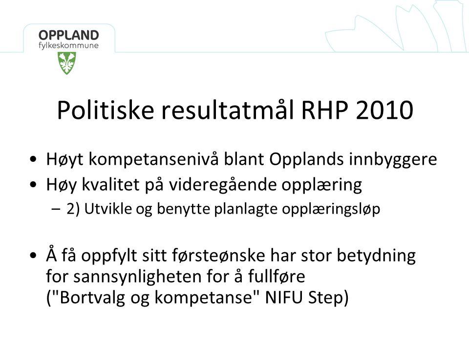Politiske resultatmål RHP 2010 •Høyt kompetansenivå blant Opplands innbyggere •Høy kvalitet på videregående opplæring –2) Utvikle og benytte planlagte
