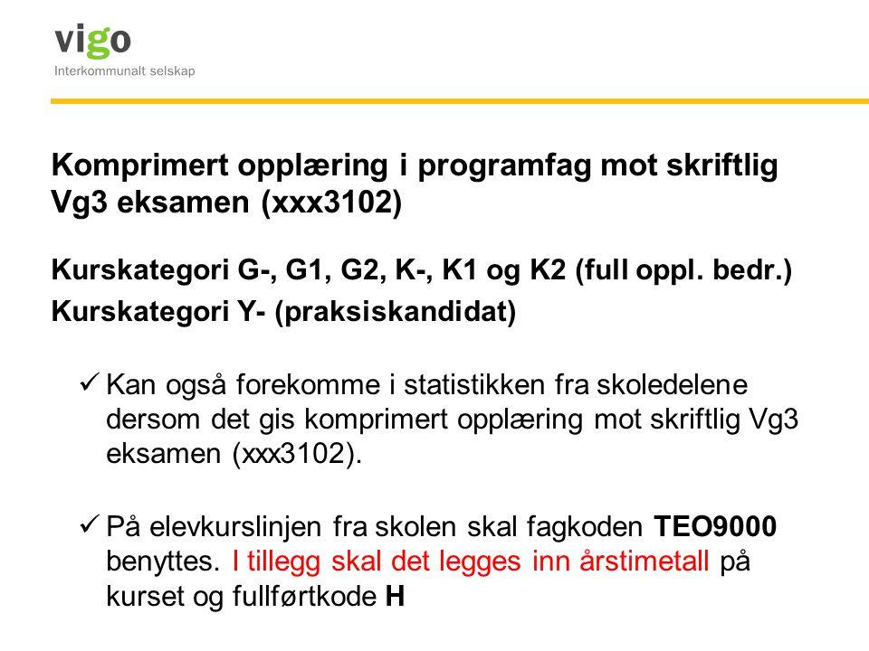 Komprimert opplæring i programfag mot skriftlig Vg3 eksamen (xxx3102) Kurskategori G-, G1, G2, K-, K1 og K2 (full oppl. bedr.) Kurskategori Y- (praksi