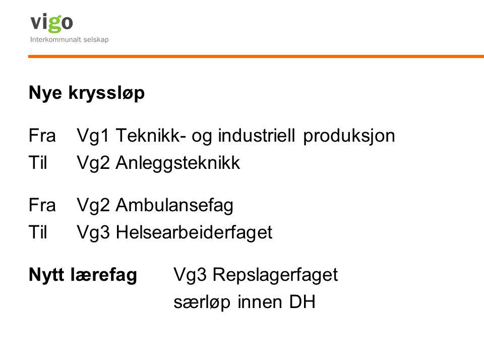 Nye kryssløp FraVg1 Teknikk- og industriell produksjon TilVg2 Anleggsteknikk FraVg2 Ambulansefag Til Vg3 Helsearbeiderfaget Nytt lærefagVg3 Repslagerf
