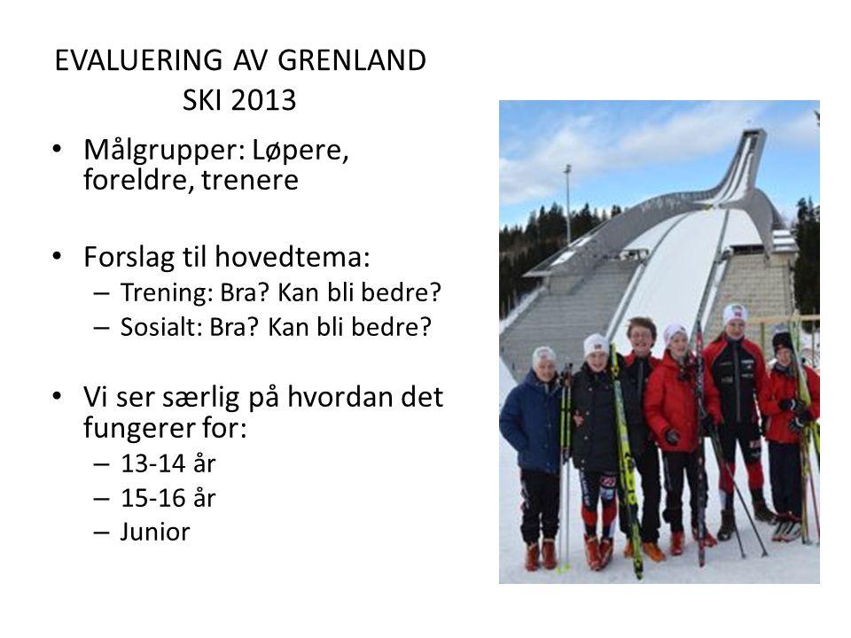 EVALUERING AV GRENLAND SKI 2013 • Målgrupper: Løpere, foreldre, trenere • Forslag til hovedtema: – Trening: Bra.