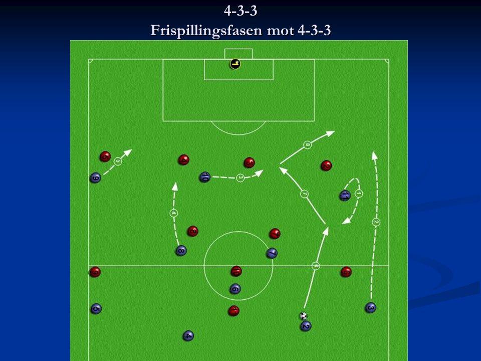 4-3-3 Frispillingsfasen mot 4-3-3