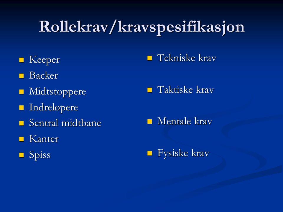 Rollekrav/kravspesifikasjon  Keeper  Backer  Midtstoppere  Indreløpere  Sentral midtbane  Kanter  Spiss  Tekniske krav  Taktiske krav  Mentale krav  Fysiske krav