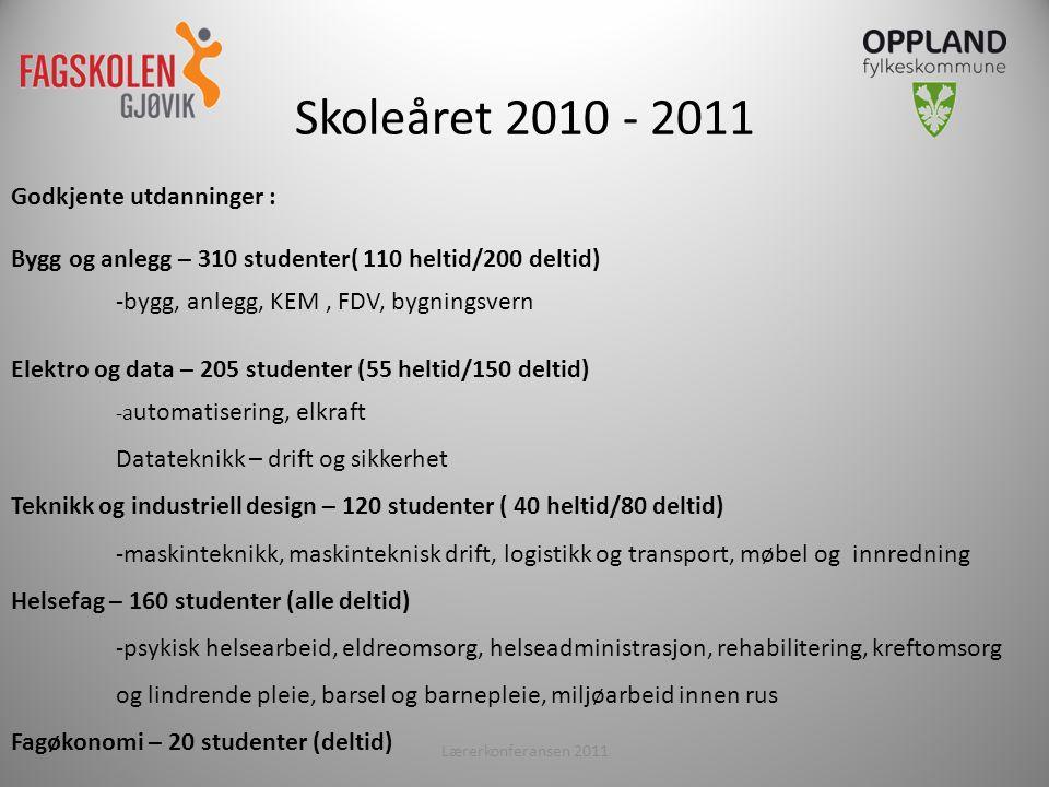 Lærerkonferansen 20115 Skoleåret 2010 - 2011 Godkjente utdanninger : Bygg og anlegg – 310 studenter( 110 heltid/200 deltid) -bygg, anlegg, KEM, FDV, bygningsvern Elektro og data – 205 studenter (55 heltid/150 deltid) -a utomatisering, elkraft Datateknikk – drift og sikkerhet Teknikk og industriell design – 120 studenter ( 40 heltid/80 deltid) -maskinteknikk, maskinteknisk drift, logistikk og transport, møbel og innredning Helsefag – 160 studenter (alle deltid) -psykisk helsearbeid, eldreomsorg, helseadministrasjon, rehabilitering, kreftomsorg og lindrende pleie, barsel og barnepleie, miljøarbeid innen rus Fagøkonomi – 20 studenter (deltid)