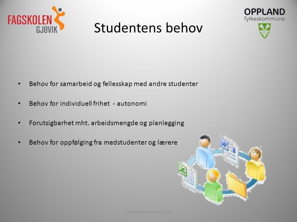 Studentens behov • Behov for samarbeid og fellesskap med andre studenter • Behov for individuell frihet - autonomi • Forutsigbarhet mht.