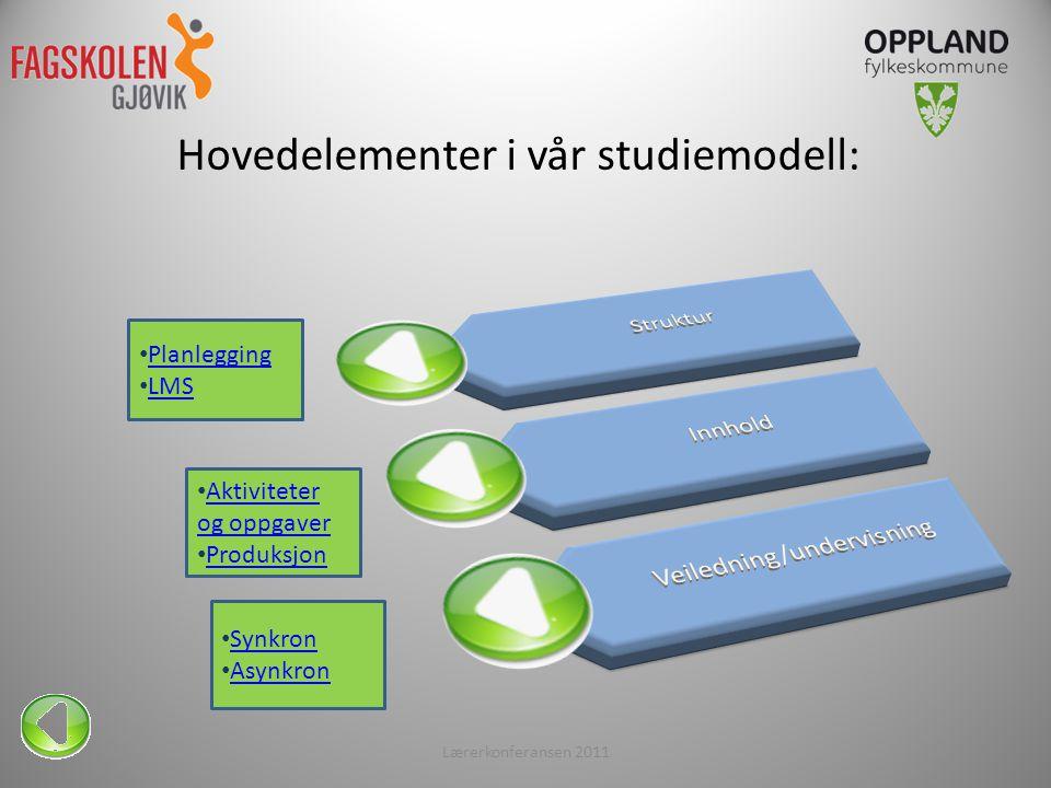 Hovedelementer i vår studiemodell: Lærerkonferansen 20118 • Planlegging Planlegging • LMS LMS • Aktiviteter og oppgaver Aktiviteter og oppgaver • Produksjon Produksjon • Synkron Synkron • Asynkron Asynkron