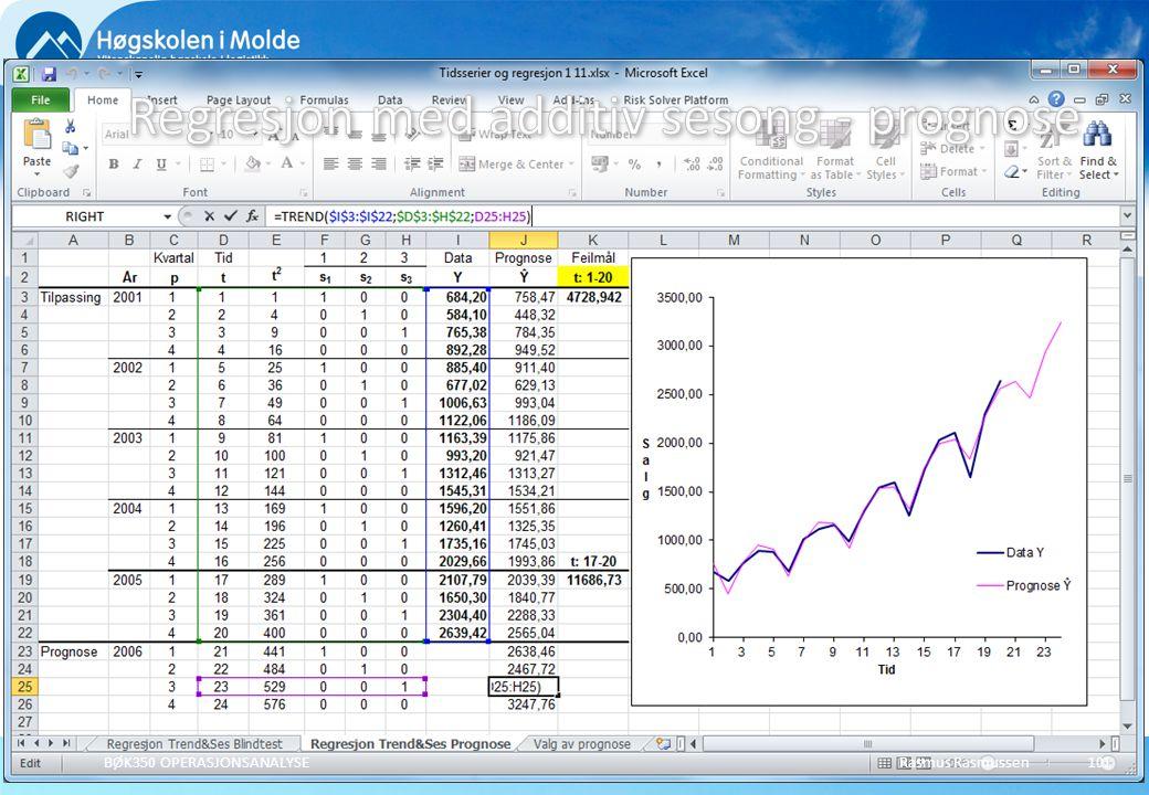 Rasmus RasmussenBØK350 OPERASJONSANALYSE102 Prediksjoner for periodene 21 til 24 ved tidspunkt 20: Sesongjustert prediksjon og kvadratisk trend