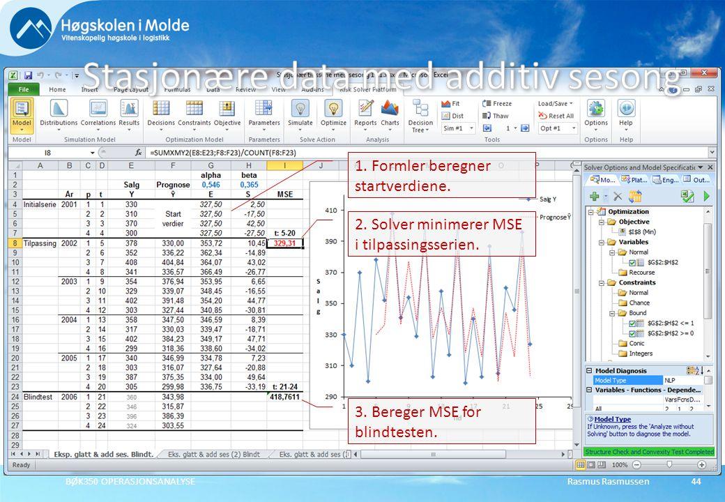 Rasmus RasmussenBØK350 OPERASJONSANALYSE45 2.Solver minimerer MSE i tilpassingsserien.