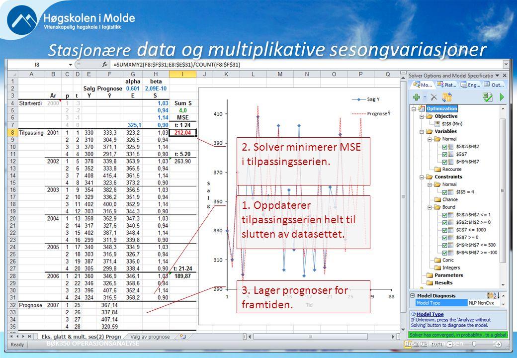 Rasmus RasmussenBØK350 OPERASJONSANALYSE53 Prediksjon gjort på tidspunkt 24 for periodene 25 - 28: Predikere modell med multiplikative sesongvariasjoner