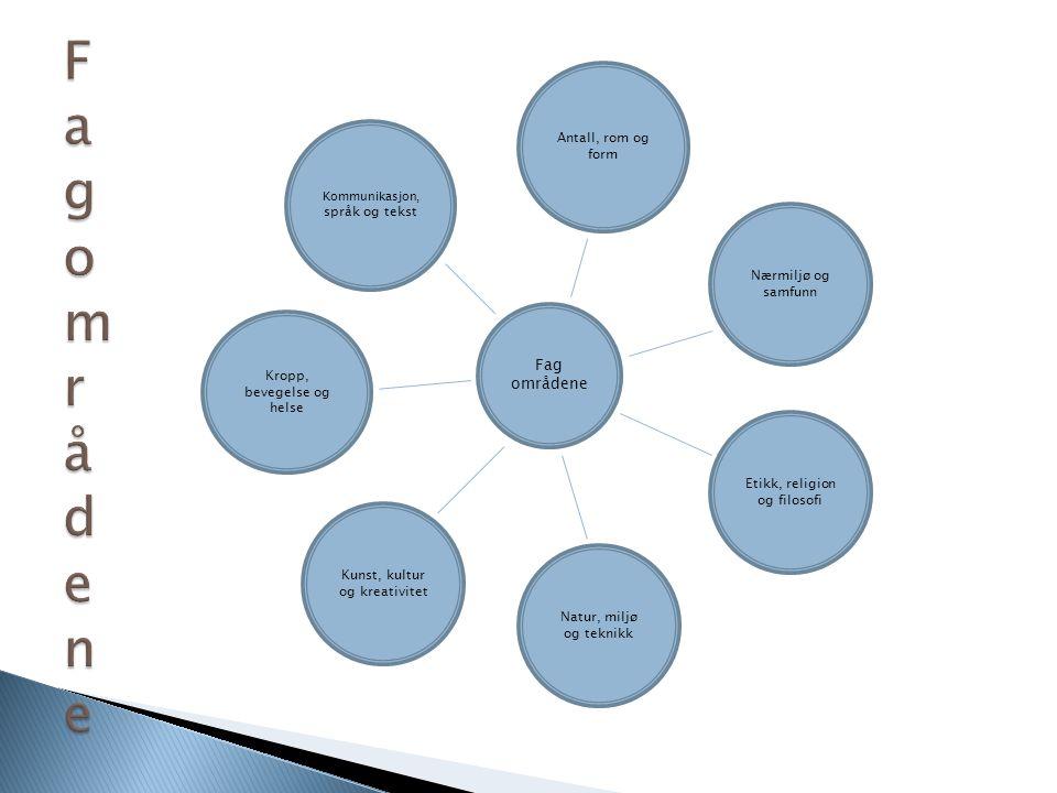 F a g o m r å d e n e F a g o m r å d e n e Fag områdene Kropp, bevegelse og helse Antall, rom og form Nærmiljø og samfunn Etikk, religion og filosofi Kommunikasjon, språk og tekst Kunst, kultur og kreativitet Natur, miljø og teknikk