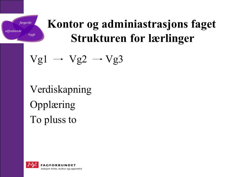Kontor og adminiastrasjons faget Strukturen for lærlinger Vg1 Vg2 Vg3 Verdiskapning Opplæring To pluss to