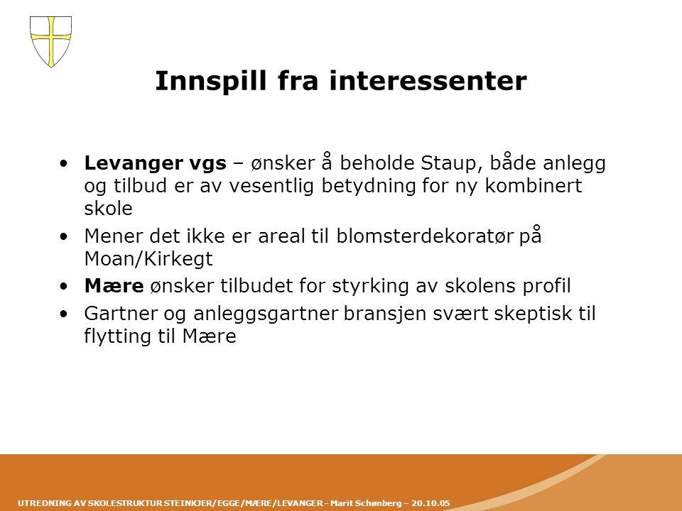UTREDNING AV SKOLESTRUKTUR STEINKJER/EGGE/MÆRE/LEVANGER - Marit Schønberg – 20.10.05 Innspill fra interessenter •Levanger vgs – ønsker å beholde Staup