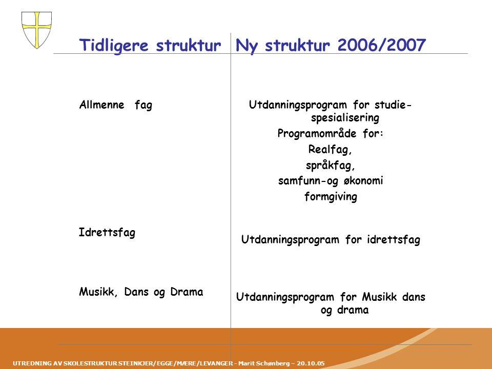 UTREDNING AV SKOLESTRUKTUR STEINKJER/EGGE/MÆRE/LEVANGER - Marit Schønberg – 20.10.05 Tidligere struktur - Ny struktur yrkesfag 2006/2007 Tekniske byggfag Byggfag Deler av trearbeidsfaget Elektrofag Helse og sosialfag Naturbruk Hotell og næringsmiddelfag Medier og kommunikasjon Salg og service Mekaniske fag Kjemi og prosessfag Deler av formgivingsfag Deler av trearbeidsfaget Bygg- og anleggsteknikk Elektro Helse og sosial Naturbruk Restaurant og matfag Medier og kommunikasjon Service og samferdsel Teknikk og industriell produksjon Design og håndverksfag