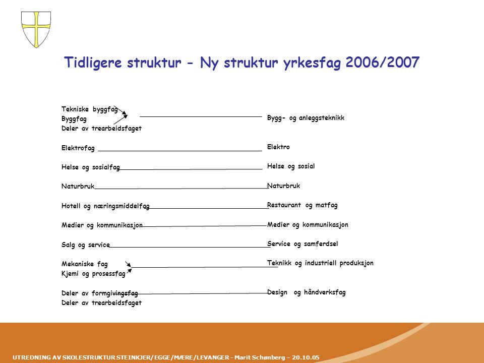 UTREDNING AV SKOLESTRUKTUR STEINKJER/EGGE/MÆRE/LEVANGER - Marit Schønberg – 20.10.05 Tidligere struktur - Ny struktur yrkesfag 2006/2007 Tekniske bygg
