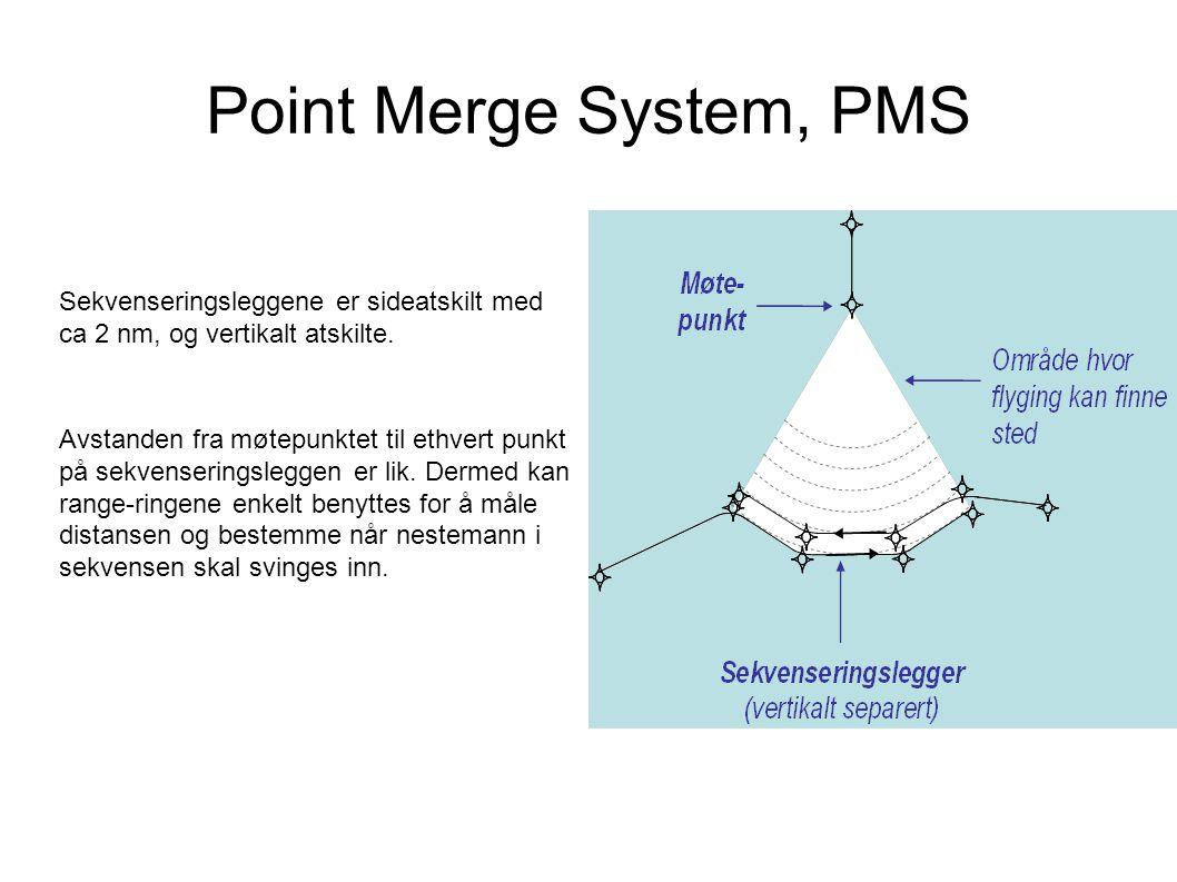 PMS I dette eksemplet er sekvensen Grått, Orange, Grønt, og Blått fly Når distansen til forangående er passe stor, blir grått fly svingt direkte møtepunktet.