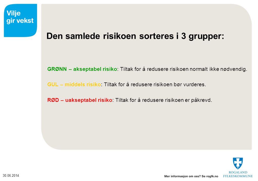 30.06.2014 Den samlede risikoen sorteres i 3 grupper: GRØNN – akseptabel risiko: Tiltak for å redusere risikoen normalt ikke nødvendig.