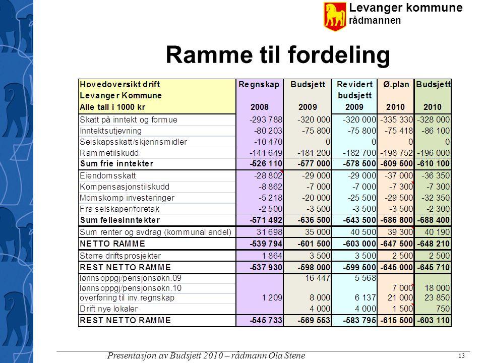 Levanger kommune rådmannen Presentasjon av Budsjett 2010 – rådmann Ola Stene Ramme til fordeling 13