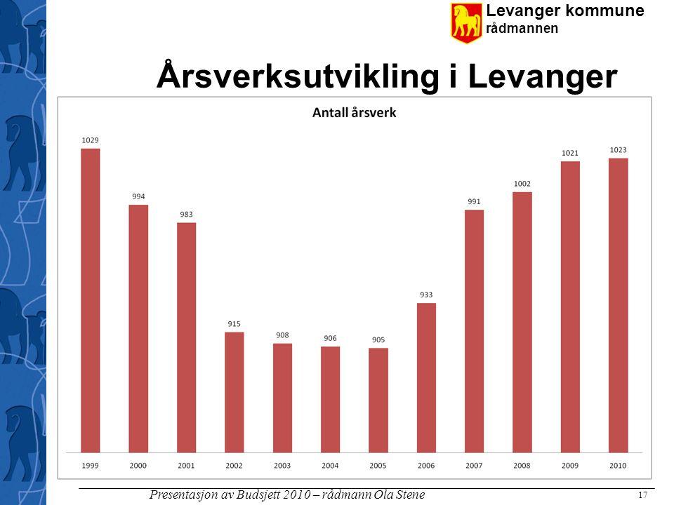 Levanger kommune rådmannen Presentasjon av Budsjett 2010 – rådmann Ola Stene Årsverksutvikling i Levanger 17