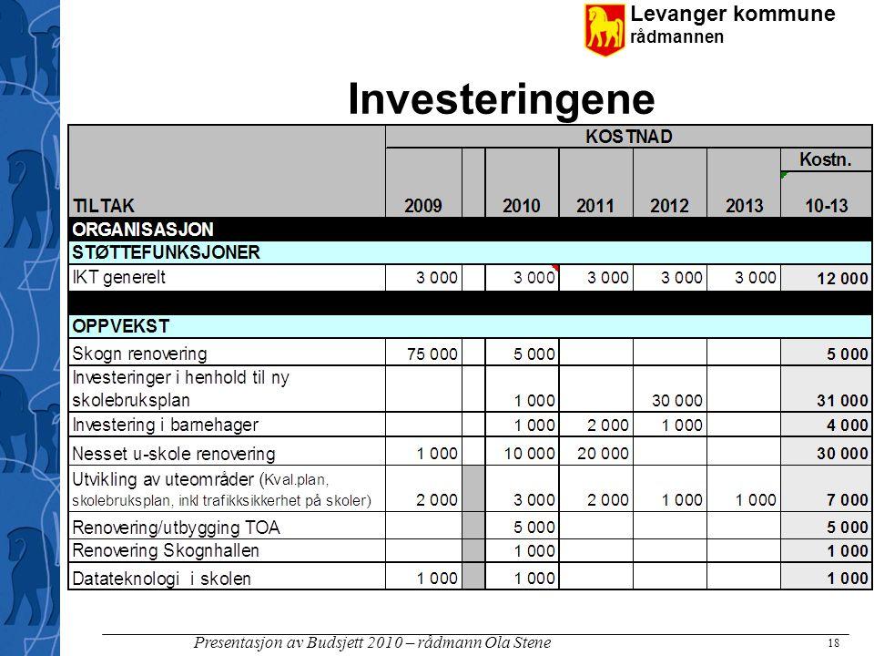 Levanger kommune rådmannen Presentasjon av Budsjett 2010 – rådmann Ola Stene 18 Investeringene