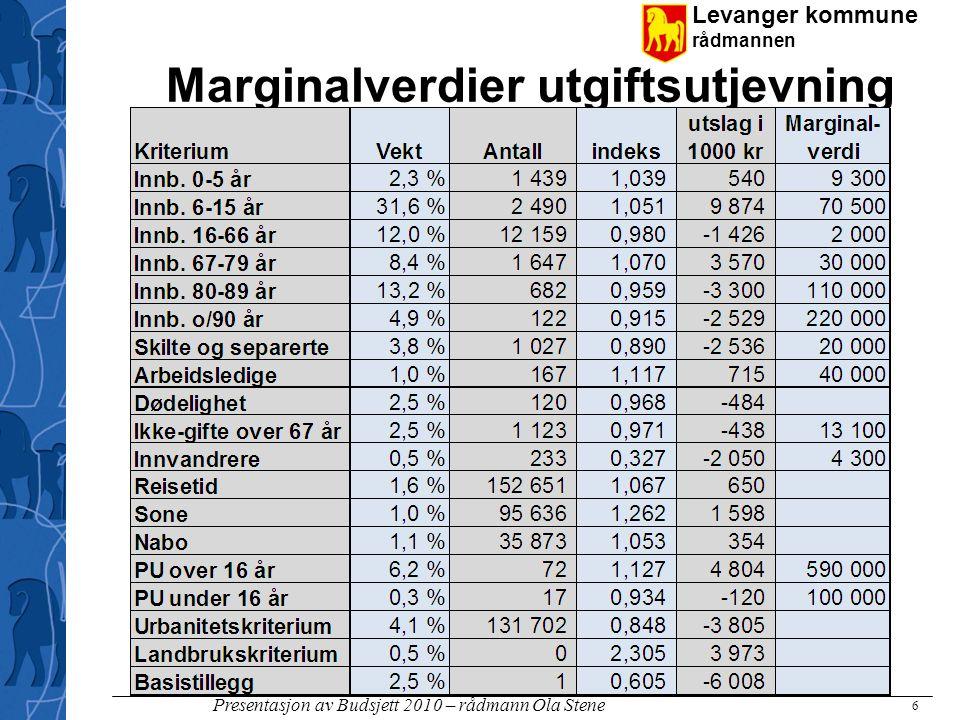 Levanger kommune rådmannen Presentasjon av Budsjett 2010 – rådmann Ola Stene Marginalverdier utgiftsutjevning 6