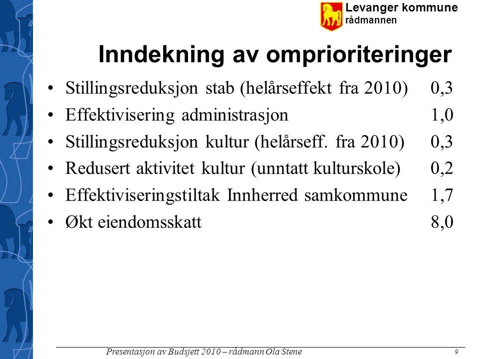Levanger kommune rådmannen Presentasjon av Budsjett 2010 – rådmann Ola Stene Inndekning av omprioriteringer •Stillingsreduksjon stab (helårseffekt fra 2010)0,3 •Effektivisering administrasjon 1,0 •Stillingsreduksjon kultur (helårseff.