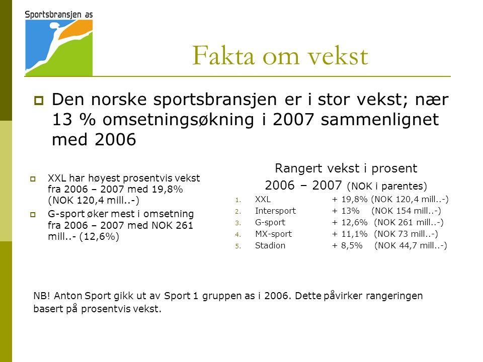 Fakta om vekst  XXL har høyest prosentvis vekst fra 2006 – 2007 med 19,8% (NOK 120,4 mill..-)  G-sport øker mest i omsetning fra 2006 – 2007 med NOK