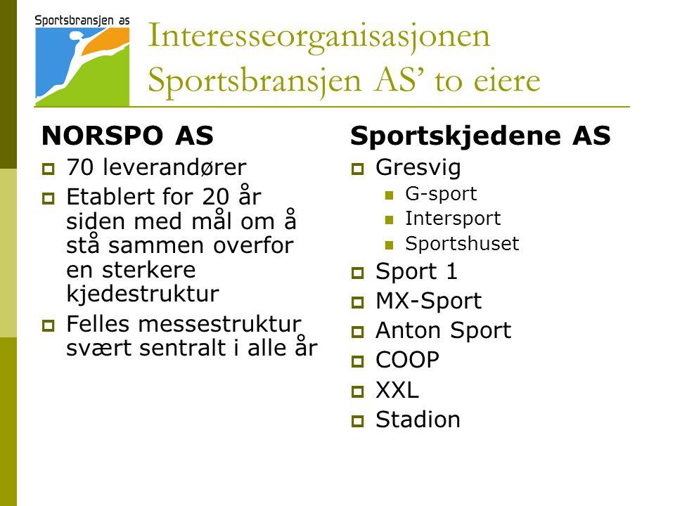 Interesseorganisasjonen Sportsbransjen AS' to eiere NORSPO AS  70 leverandører  Etablert for 20 år siden med mål om å stå sammen overfor en sterkere