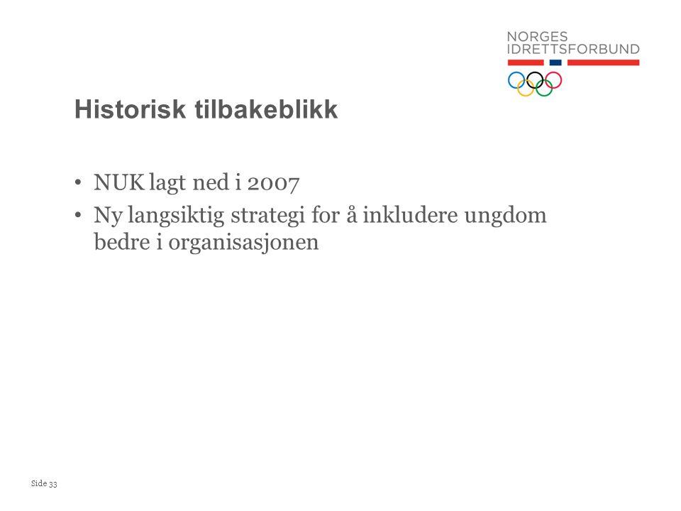 Side 33 • NUK lagt ned i 2007 • Ny langsiktig strategi for å inkludere ungdom bedre i organisasjonen Historisk tilbakeblikk