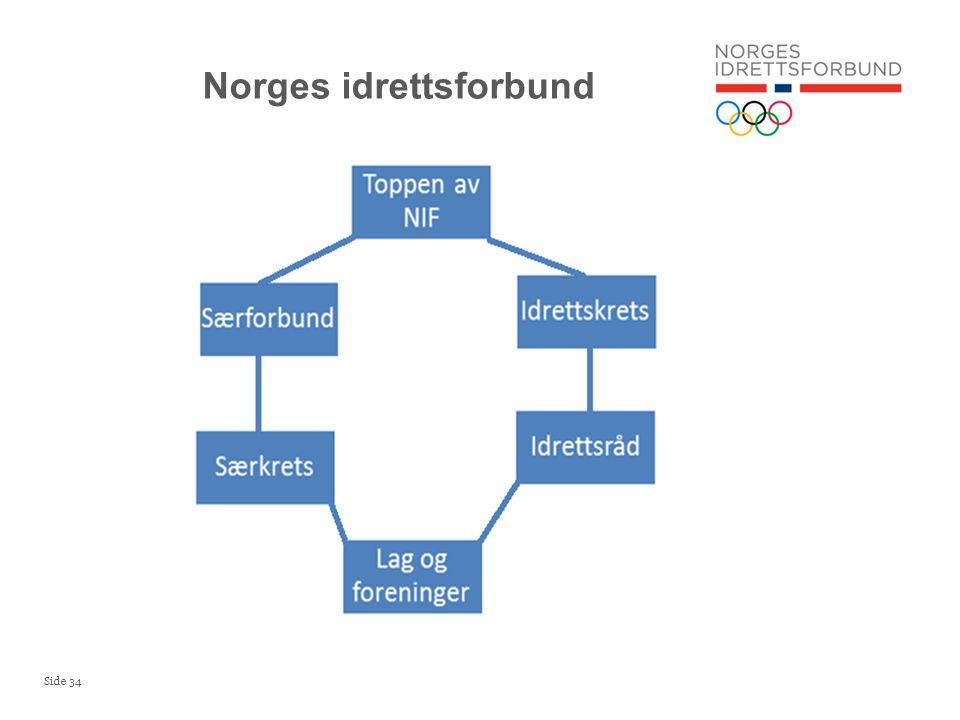 Side 34 Norges idrettsforbund