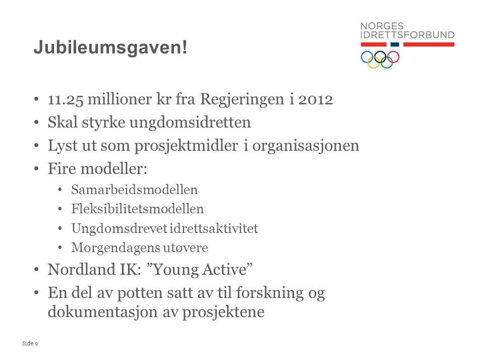 Side 9 • 11.25 millioner kr fra Regjeringen i 2012 • Skal styrke ungdomsidretten • Lyst ut som prosjektmidler i organisasjonen • Fire modeller: • Sama