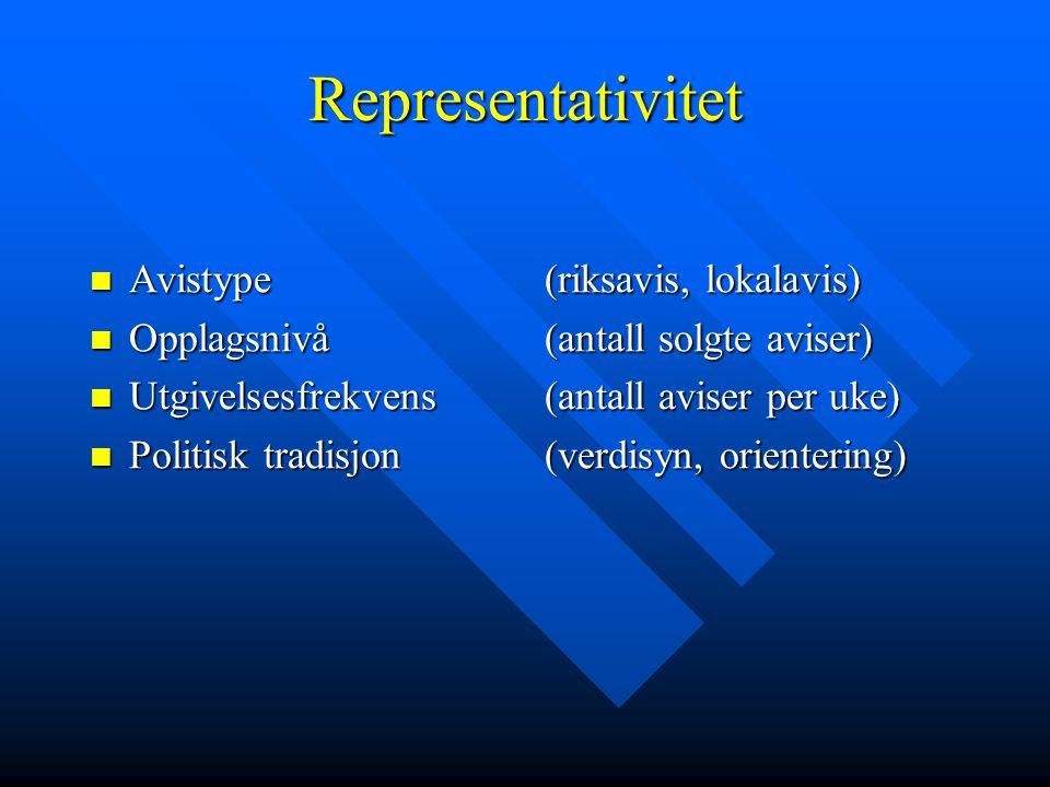 Representativitet  Avistype  Opplagsnivå  Utgivelsesfrekvens  Politisk tradisjon (riksavis, lokalavis) (antall solgte aviser) (antall aviser per u