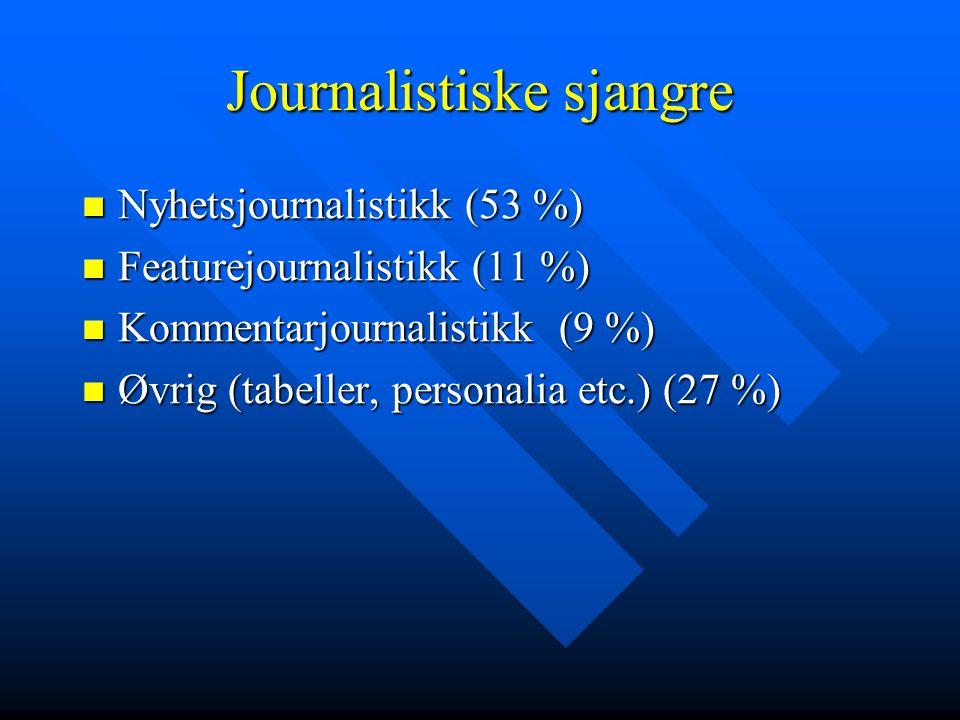 Journalistiske sjangre  Nyhetsjournalistikk (53 %)  Featurejournalistikk (11 %)  Kommentarjournalistikk (9 %)  Øvrig (tabeller, personalia etc.) (