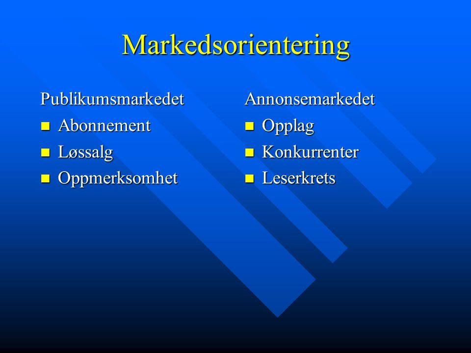 Markedsorientering Publikumsmarkedet  Abonnement  Løssalg  Oppmerksomhet Annonsemarkedet  Opplag  Konkurrenter  Leserkrets