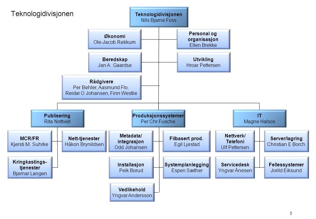 Teknologidivisjonen Nils Bjarne Foss Økonomi Ole-Jacob Røkkum Personal og organisasjon Ellen Brekke 5 Publisering Rita Nottveit Produksjonssystemer Pe