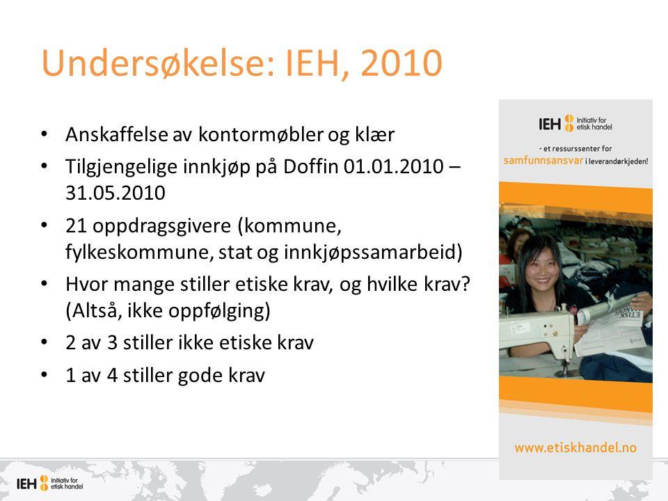 Undersøkelse: Bærum kommune, 2009 Hovedfunn: • Leverandørens holdninger til etisk handel – Svært positive holdninger, men kun halvparten av respondentene kan sies å ha god strategisk forankring • Hva gjøres konkret hos leverandørene.