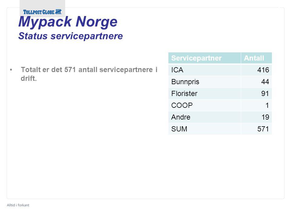 •Totalt er det 571 antall servicepartnere i drift. Mypack Norge Status servicepartnere ServicepartnerAntall ICA416 Bunnpris44 Florister91 COOP1 Andre1