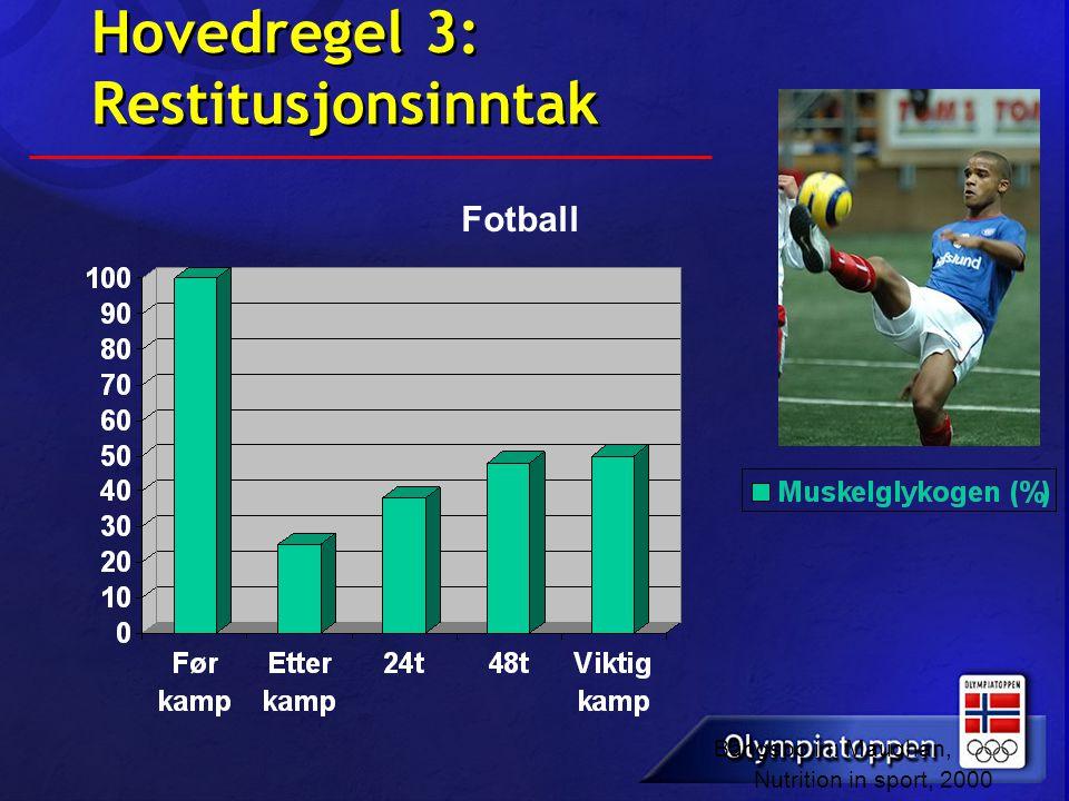 Hovedregel 3: Restitusjonsinntak Bangsbo in: Maughan, Nutrition in sport, 2000 Fotball