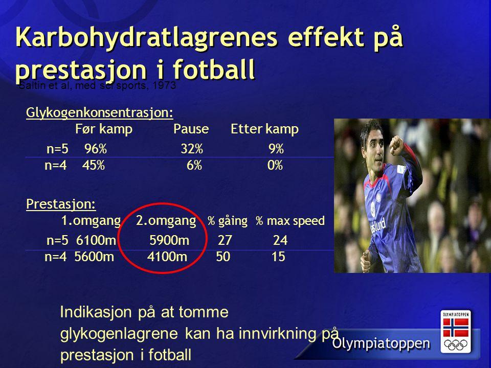 Karbohydratlagrenes effekt på prestasjon i fotball Glykogenkonsentrasjon: Før kampPause Etter kamp n=5 96% 32% 9% n=4 45% 6% 0% Prestasjon: 1.omgang 2