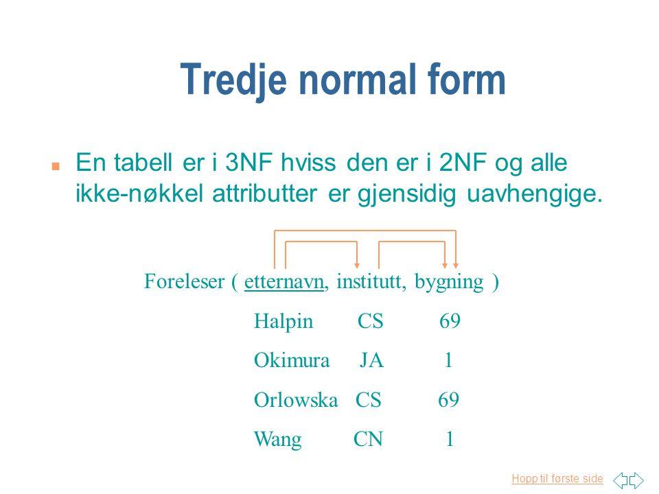 Hopp til første side Tredje normal form n En tabell er i 3NF hviss den er i 2NF og alle ikke-nøkkel attributter er gjensidig uavhengige. Foreleser ( e