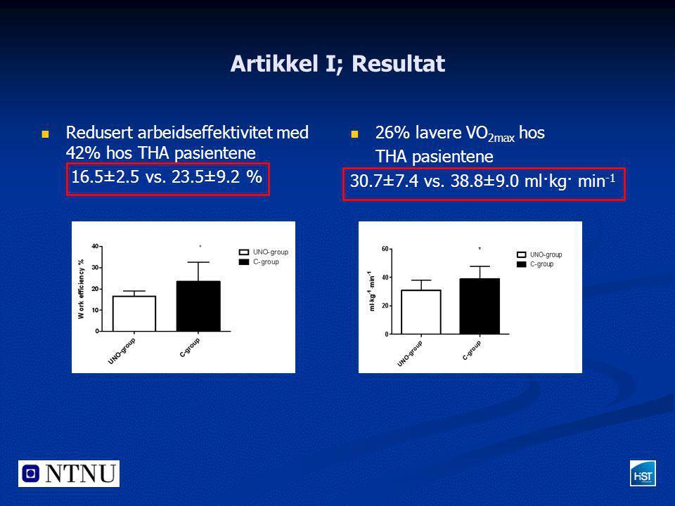 Artikkel I; Resultat   Redusert arbeidseffektivitet med 42% hos THA pasientene 16.5±2.5 vs. 23.5±9.2 %   26% lavere VO 2max hos THA pasientene 30.
