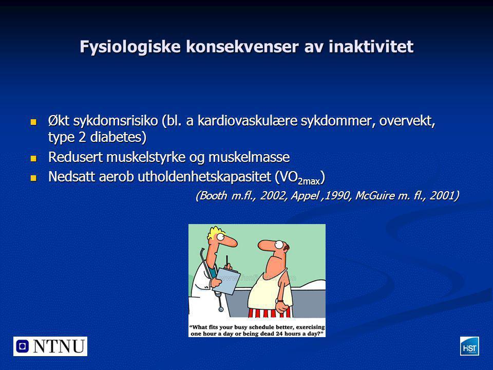 Fysiologiske konsekvenser av inaktivitet  Økt sykdomsrisiko (bl. a kardiovaskulære sykdommer, overvekt, type 2 diabetes)  Redusert muskelstyrke og m