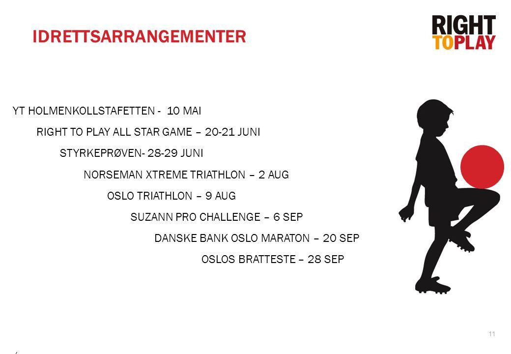 11 YT HOLMENKOLLSTAFETTEN - 10 MAI RIGHT TO PLAY ALL STAR GAME – 20-21 JUNI STYRKEPRØVEN- 28-29 JUNI NORSEMAN XTREME TRIATHLON – 2 AUG OSLO TRIATHLON
