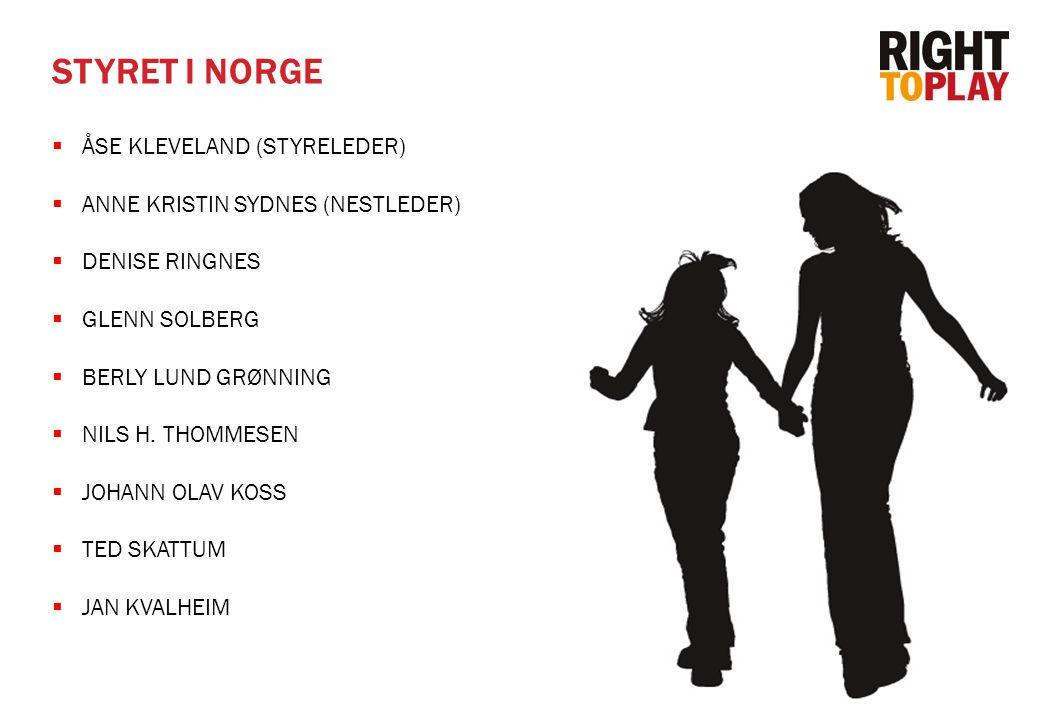 STYRET I NORGE  ÅSE KLEVELAND (STYRELEDER)  ANNE KRISTIN SYDNES (NESTLEDER)  DENISE RINGNES  GLENN SOLBERG  BERLY LUND GRØNNING  NILS H. THOMMES