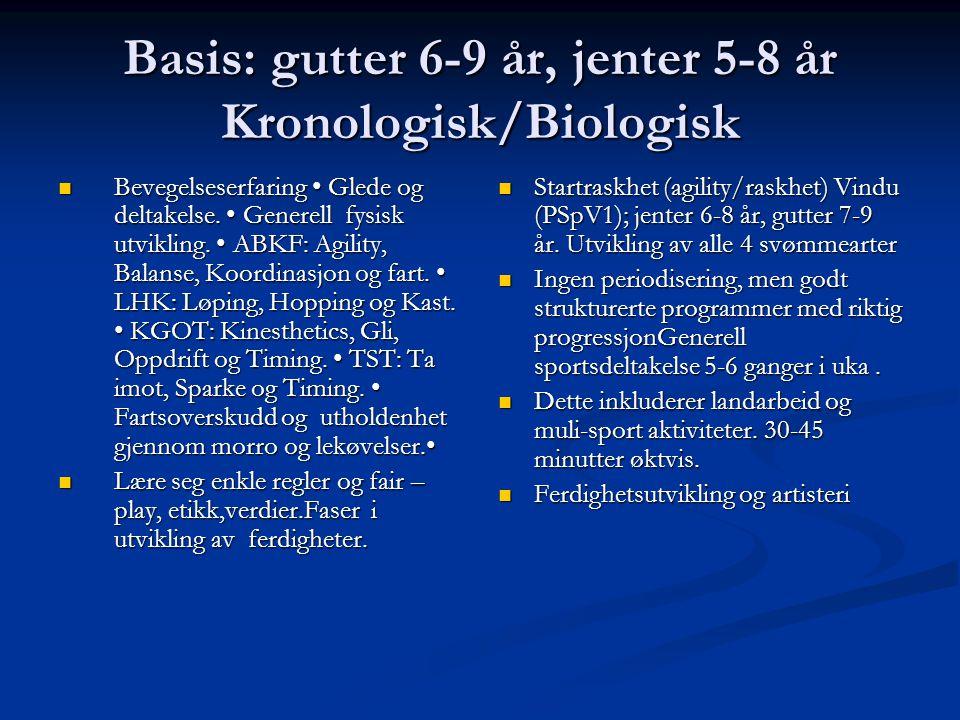 Basis: gutter 6-9 år, jenter 5-8 år Kronologisk/Biologisk  Bevegelseserfaring • Glede og deltakelse. • Generell fysisk utvikling. • ABKF: Agility, Ba