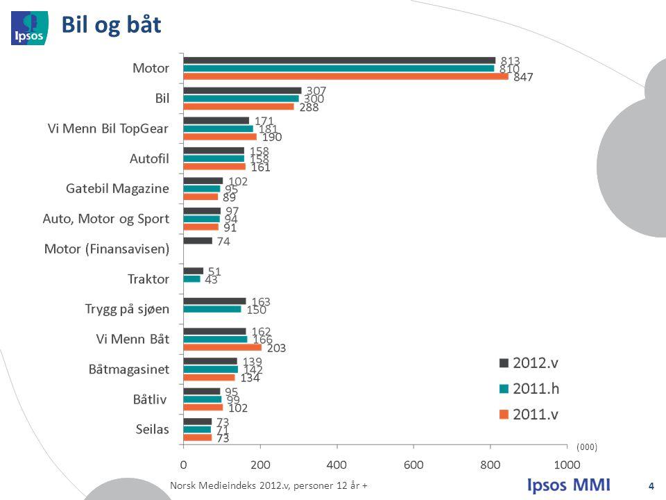 Bil og båt 4 (000) Norsk Medieindeks 2012.v, personer 12 år +